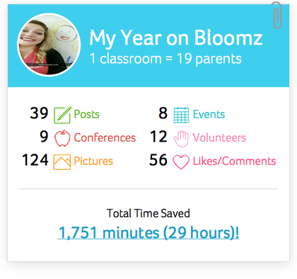 need an easy but awesome way to communicate with parents look no further get bloomz easy to work easy to update and extremely helpful for planning